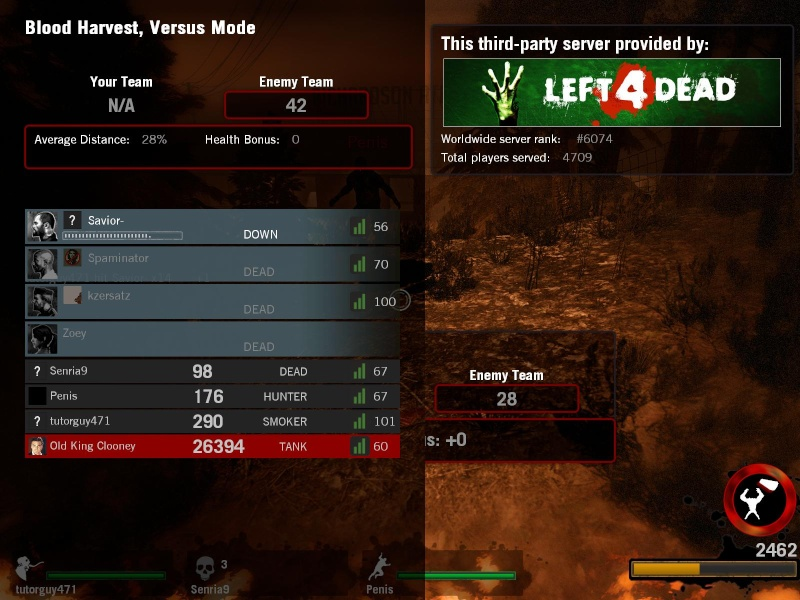 Left 4 dead mutiplayer scores Left_411