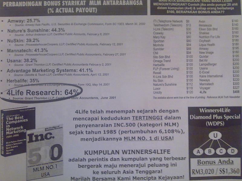 Medical Doctor's Endorsement, TRANSFER FACTOR 06102011