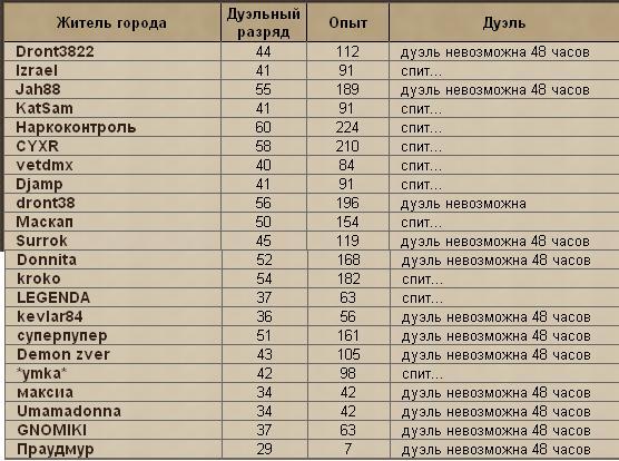 Атака. Krasiv10