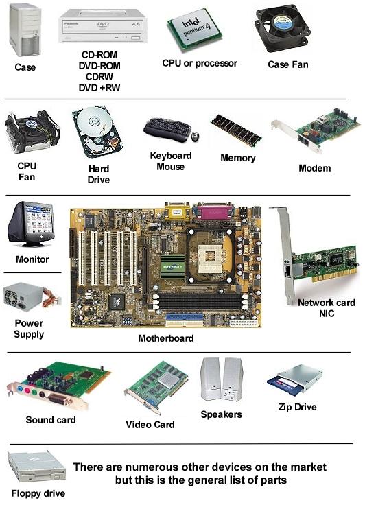 COMPUTER LITERACY 101 Gwcb_c12
