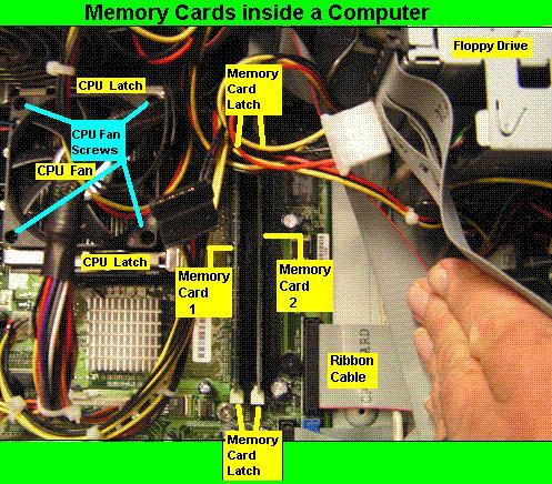 COMPUTER LITERACY 101 Memory13