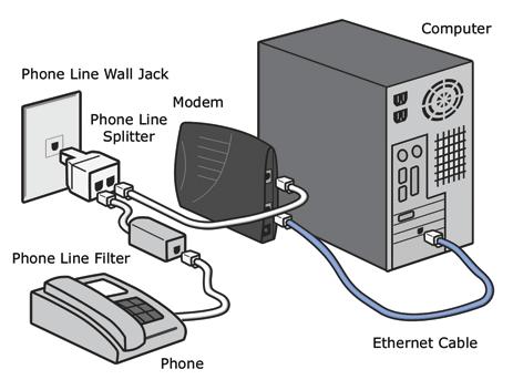 COMPUTER LITERACY 101 Modem_10