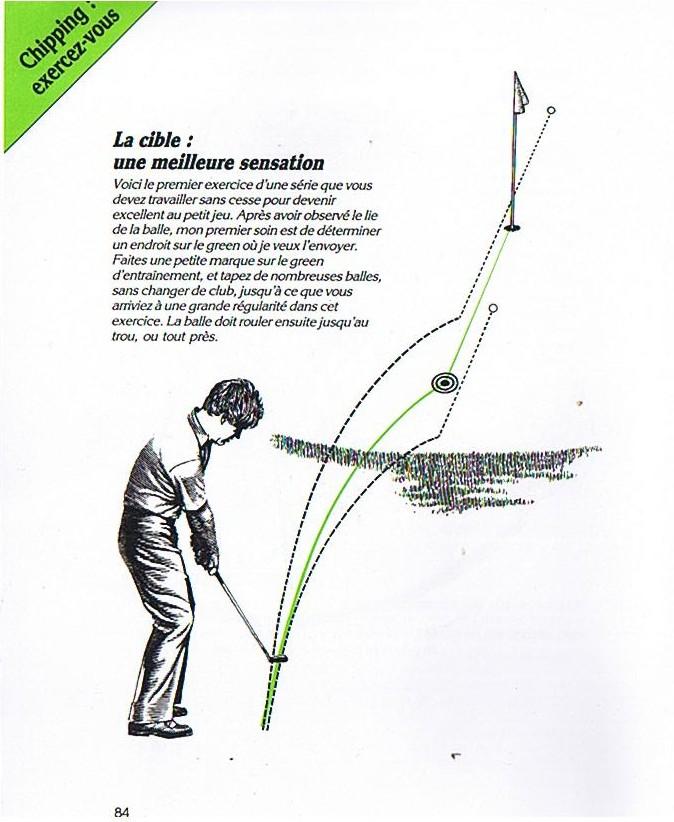 Tom Watson : le petit jeux au golf Le_pet10