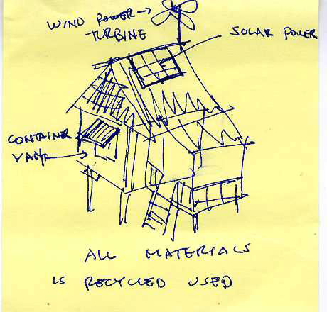 valeriano-abanador : Bahay Kubo of the Future Design Competition (FINAL) Sketch10