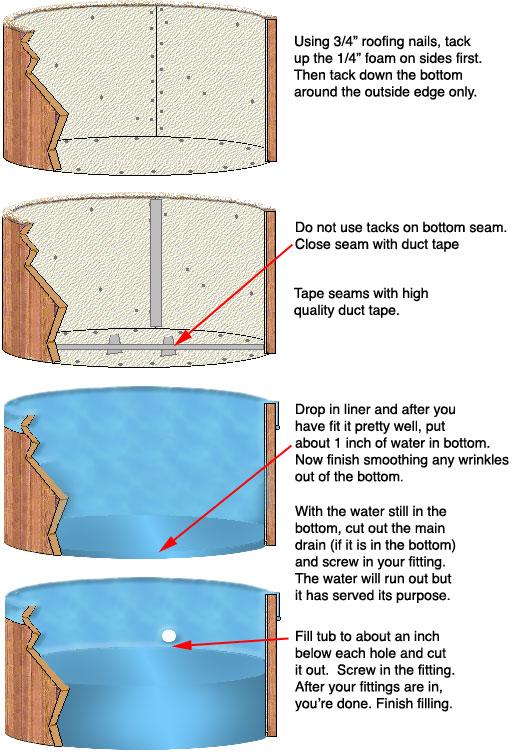 Wooden hot tub fix (leak ) Spa-li10