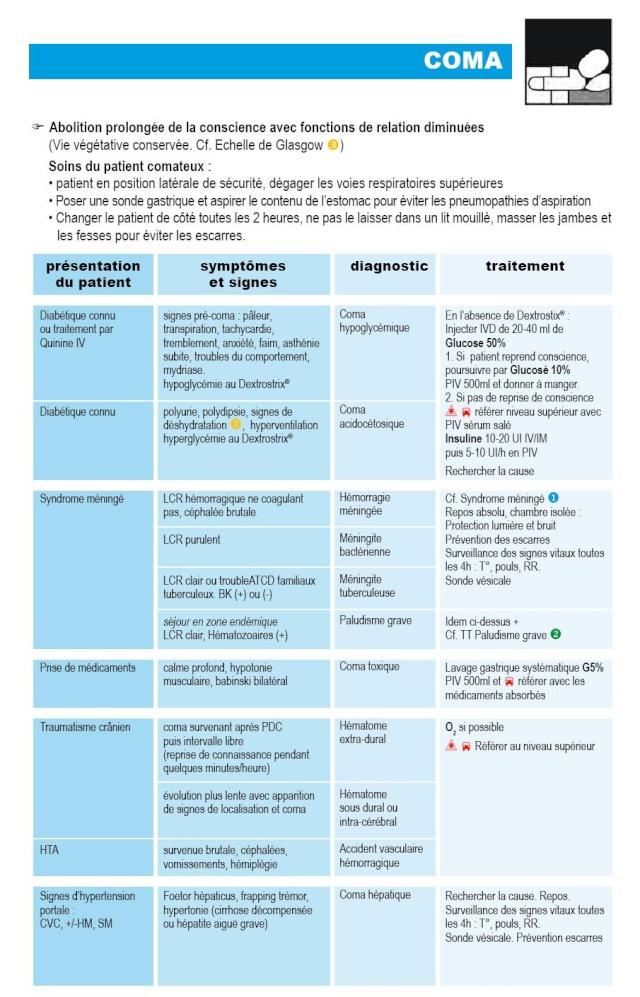 tableaux d'orientation diagnostique Ssssss11