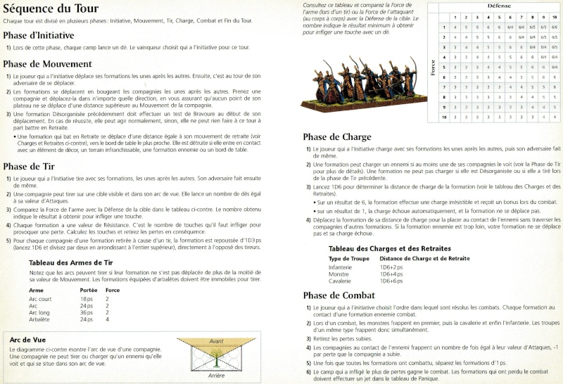 Les Règles - Initiation Img03310