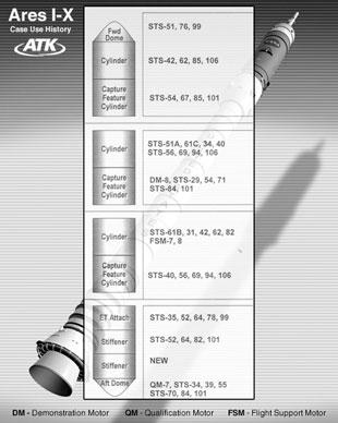 Ares 1-X : suivi du lancement (deuxième tentative le 28/10/2009) - Page 33 Ares_m10