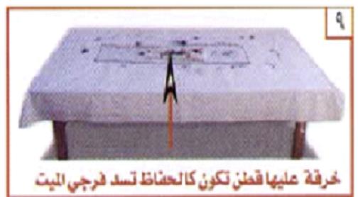 غسل الميت وتكفينه والصلاة عليه 0910