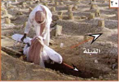 غسل الميت وتكفينه والصلاة عليه 2012