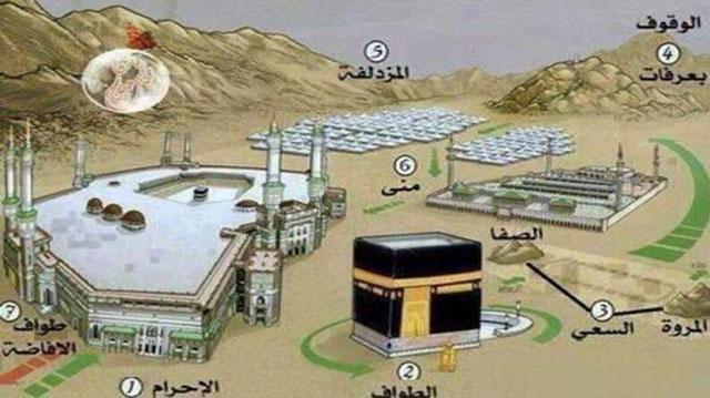 تلخيص أحكام الحج Image10