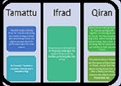 * Hajj And Umrah Untit358