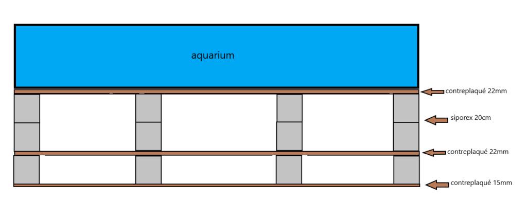 Meuble en beton cellulaire 600l Sans_t10