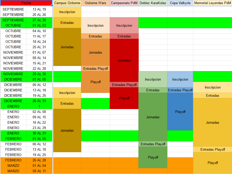 Calendario competiciones temporada 21-22 1er_se10