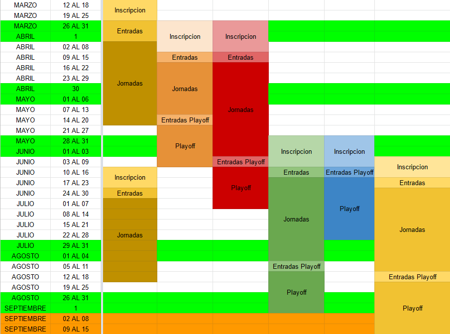 Calendario competiciones temporada 21-22 2er_se10
