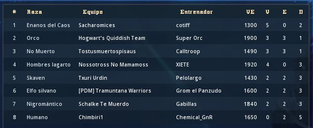 Campeonato Piel de Minotauro 11 - Playoff - Activación de entradas hasta el 13 de Diciembre Campeo37