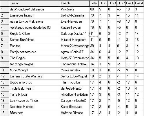 Eseminoenamoraodelaluna-Ronda 3 hasta el 17 de Marzo Clas_p10