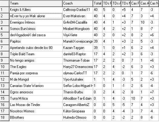 Eseminoenamoraodelaluna-Ronda 1 hasta el 24 de Febrero Clasif10