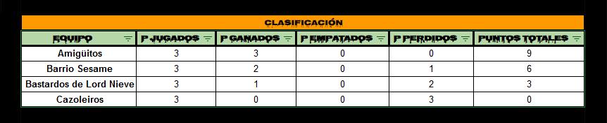 Guerras Mercury 3 - Guerras Slizones-Decimatio - Semifinal hasta el 24 de Enero Clasif11