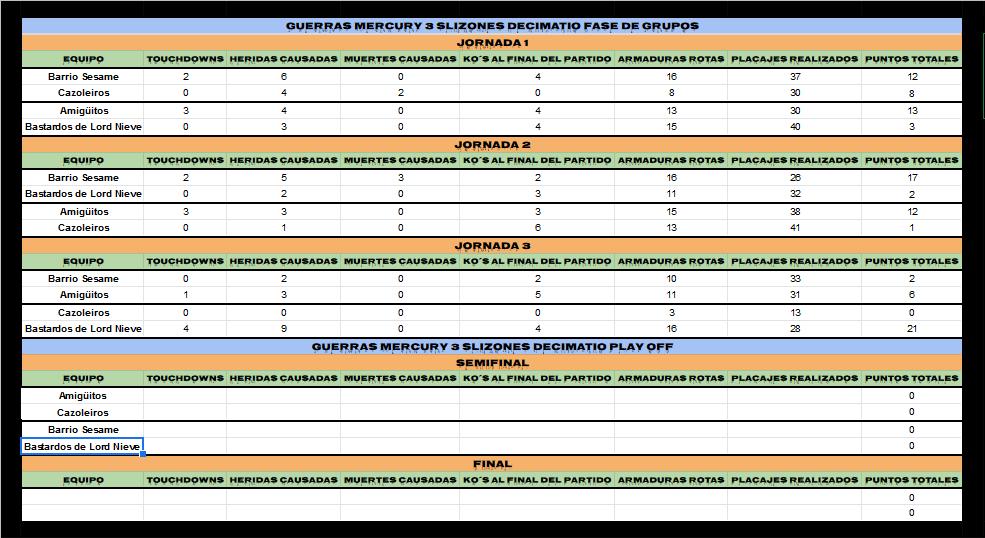 Guerras Mercury 3 - Guerras Slizones-Decimatio - Semifinal hasta el 24 de Enero Fase_d10