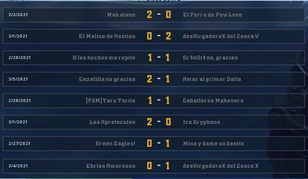 Eseminoenamoraodelaluna-Ronda 3 hasta el 17 de Marzo Result10