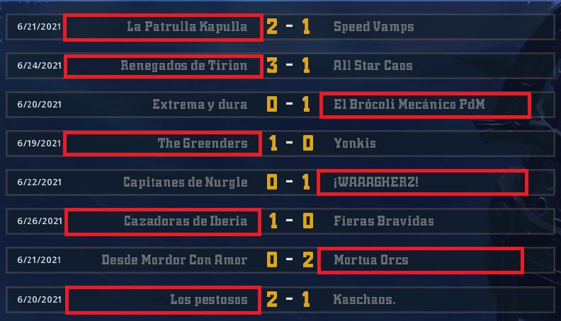 Copa Valkyrie Verano 2021 - Ronda Previa hasta el 27 de junio Result13