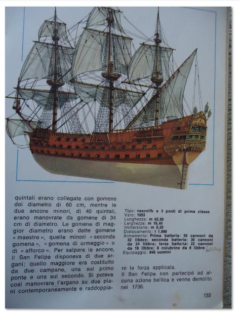 San Felipe di Ferdinando - Pagina 4 165_sa10