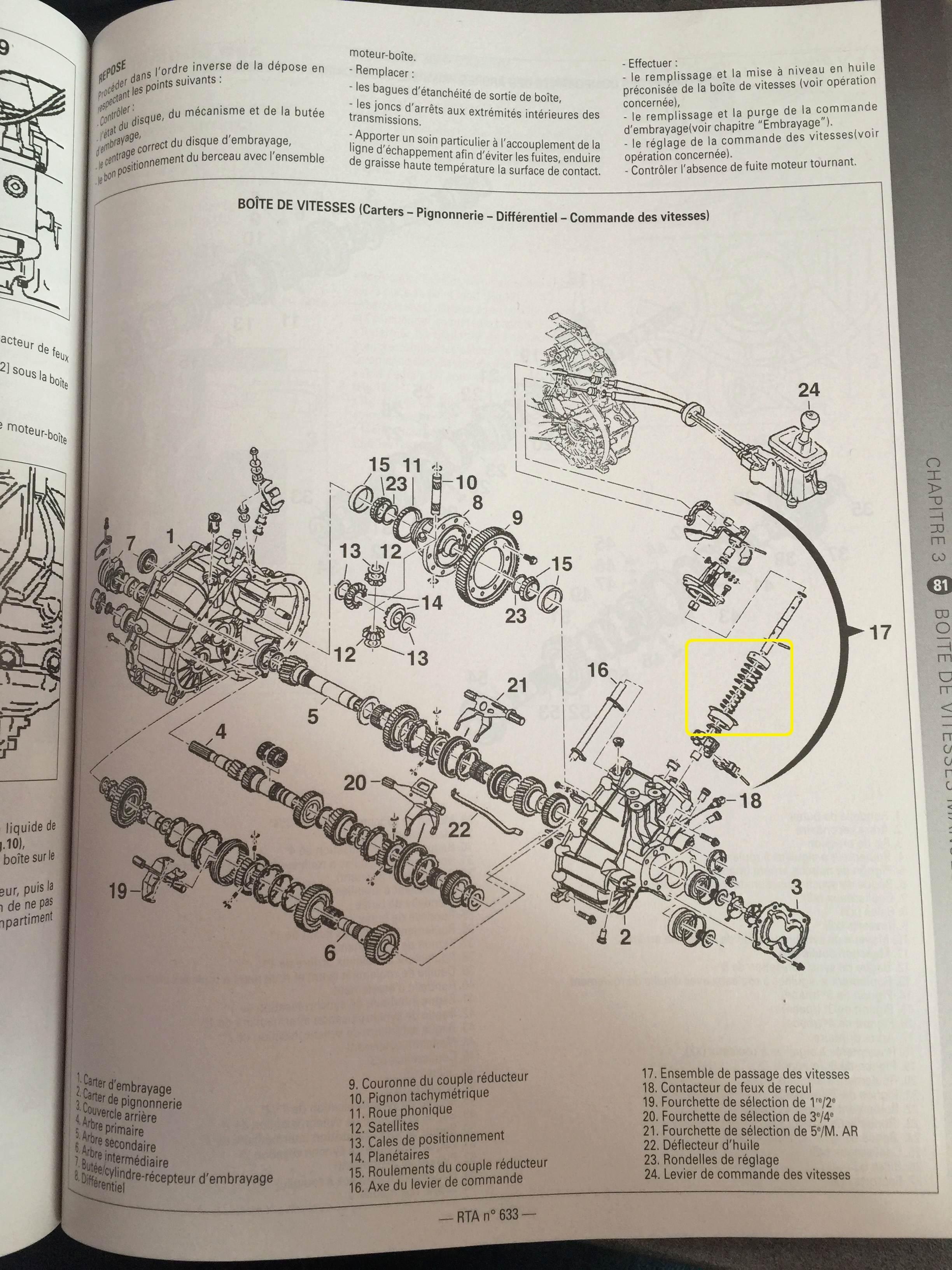 [zafira A 2.0 dti]problème passage de vitesse Img_6012