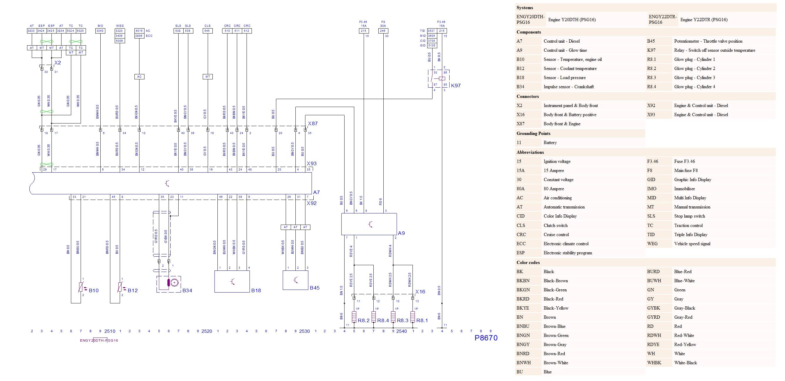 Recherche de schéma électrique calculateur Schzom24