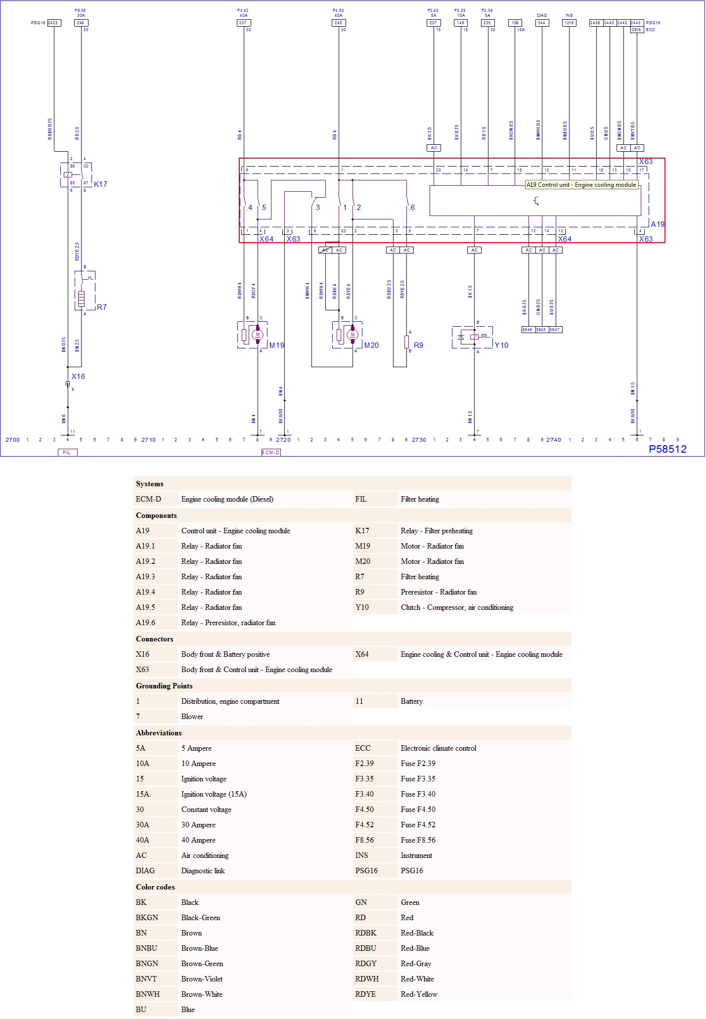 Zaf A 2.2 DTI avec codes erreurs à foison: moteur - Page 2 Schzom34