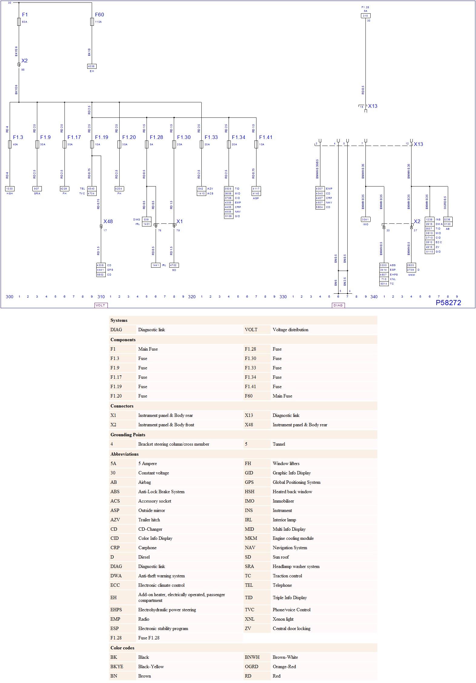 Zaf A 2.2 DTI avec codes erreurs à foison: moteur - Page 3 Schzom36
