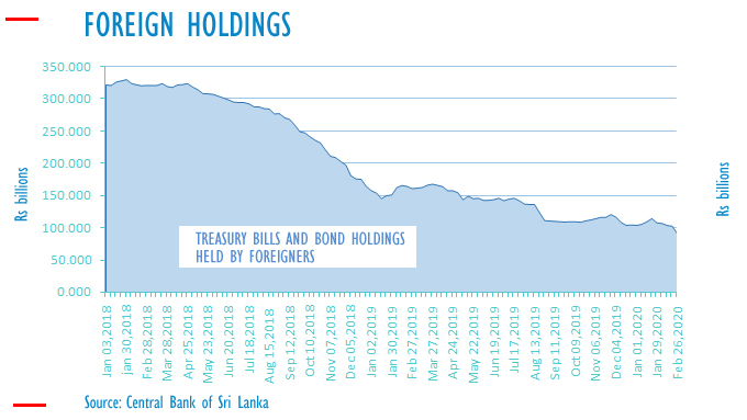 Sri Lanka Bank Interest Rates - Page 2 2020-b10