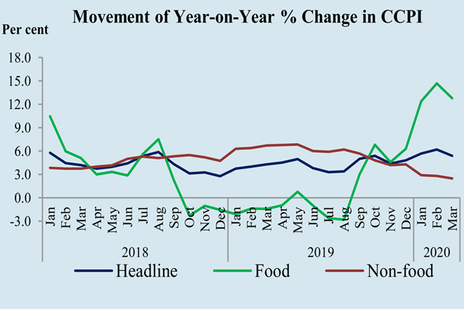 Inflation in Sri Lanka - Page 3 501eea10