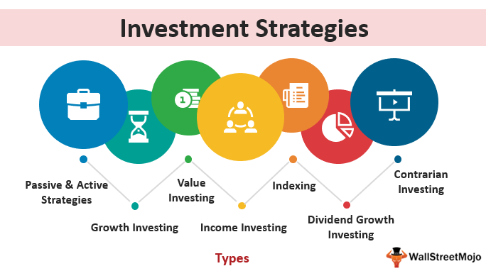 What is the best strategy now? - Page 3 Invest10