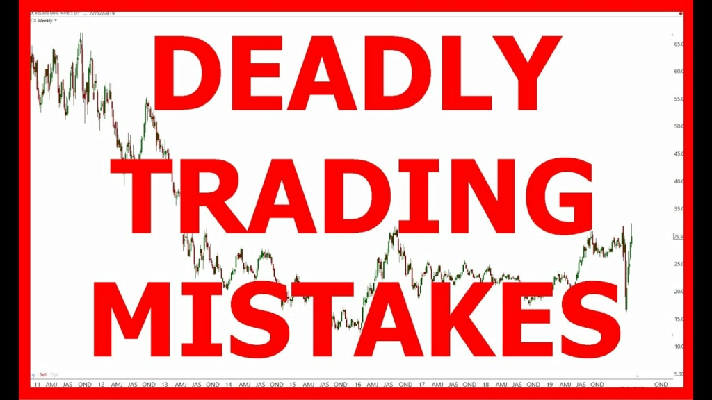 10 Deadly Trading Mistakes!  Maxres12