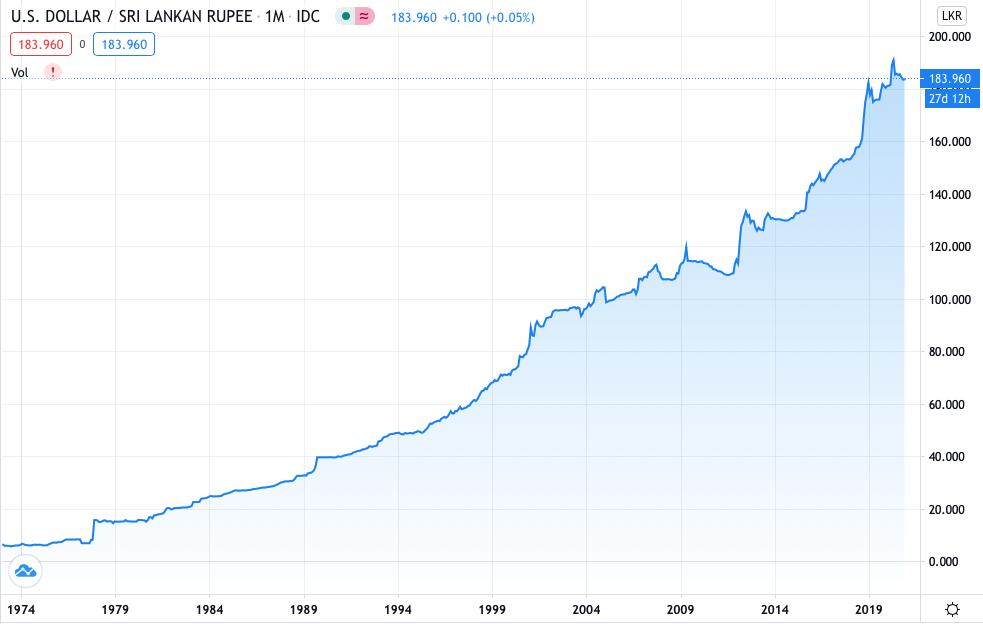 Sri Lanka Rupee Exchange Rates - Page 3 Scree112