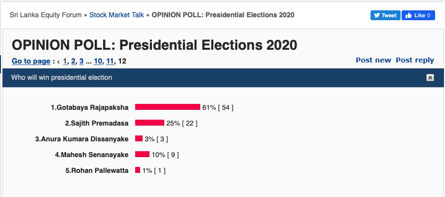 OPINION POLL: Presidential Elections 2020 - Page 13 Screen16