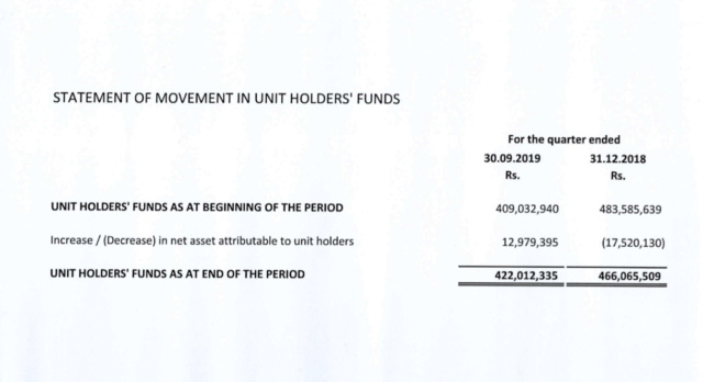 CANDOR OPPORTUNITIES FUND (COF.U0000) Screen28