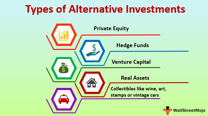 Discussion on Alternative Investment - Page 6 Types-10