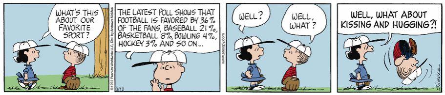 Peanuts. - Page 38 Capt1099