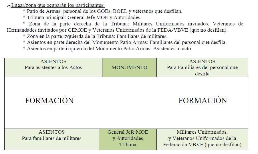 G.O.E | Grupo de Operaciones Especiales Arma 3 - Portal 39080710