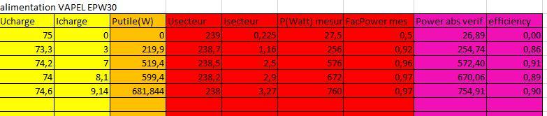 Engin electric de l'IUT de l' Aisne: 2019...reflexion mobilité - Page 32 A395