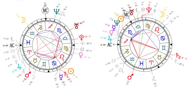 Venus affligée en synastrie 2theme10