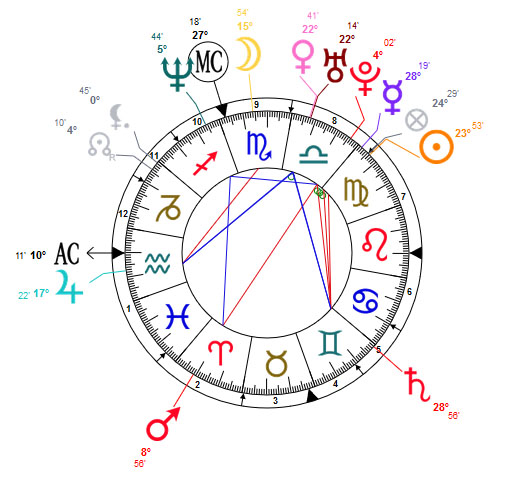 Venus affligée en synastrie Compof10
