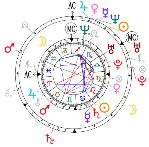 Venus affligée en synastrie Synfs11
