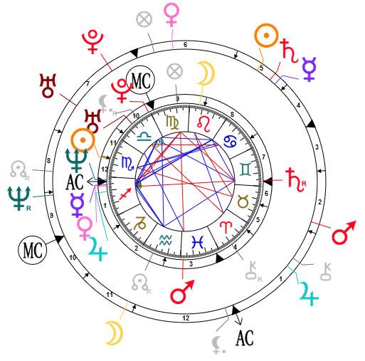Venus affligée en synastrie Synfs12