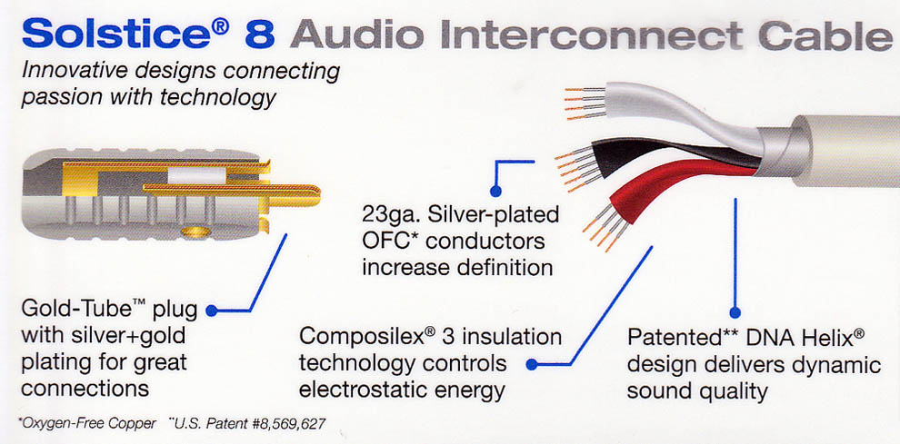 WireWorld Solstice 8 Subwoofer Interconnect Cable 4M / 6M Luna_s11