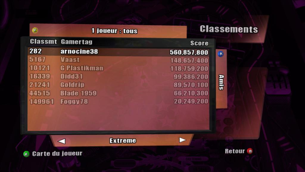Red Dead Redemption 2 Pinbal10
