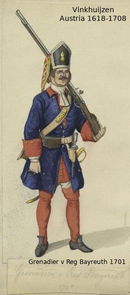 Austrian Uniforms Vinkhuijzen collection NYPL 038_au10