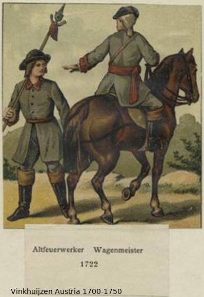 Austrian Uniforms Vinkhuijzen collection NYPL Austr100